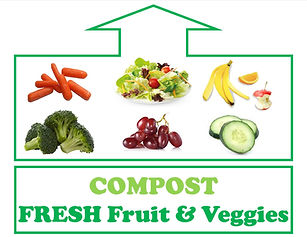 Fruit & Veggies Only Sign - Horizontal.j