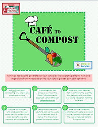 Cafe to Compost Flier.JPG