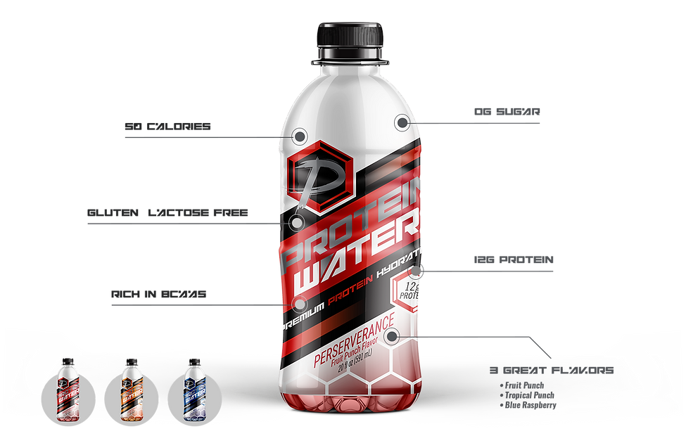 protein-water-infographic.png