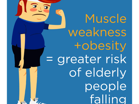 Muscle weakness + obesity = double whammy
