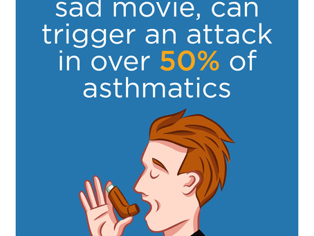 Emotion-induced asthma