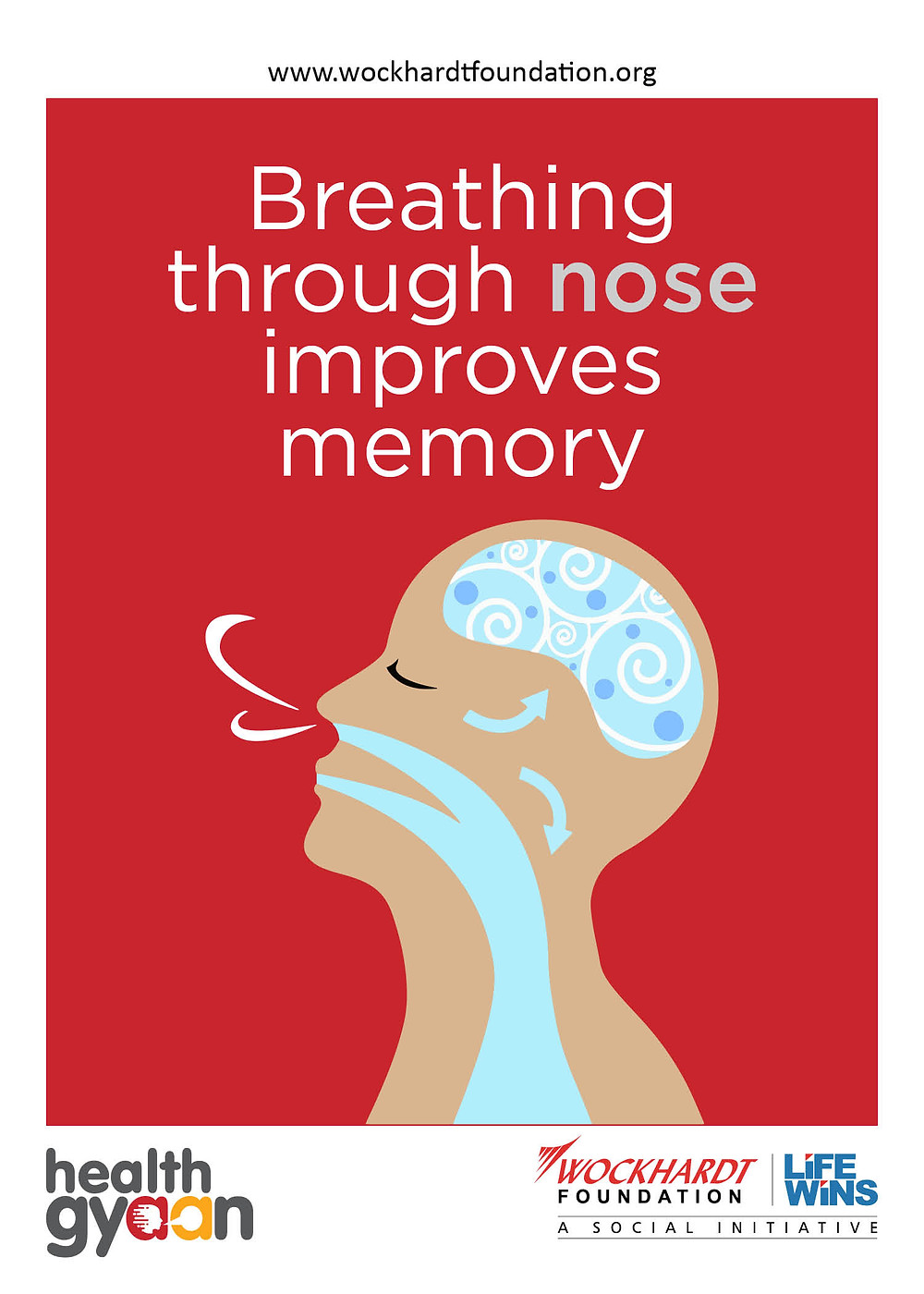 Nose breathing improves memory