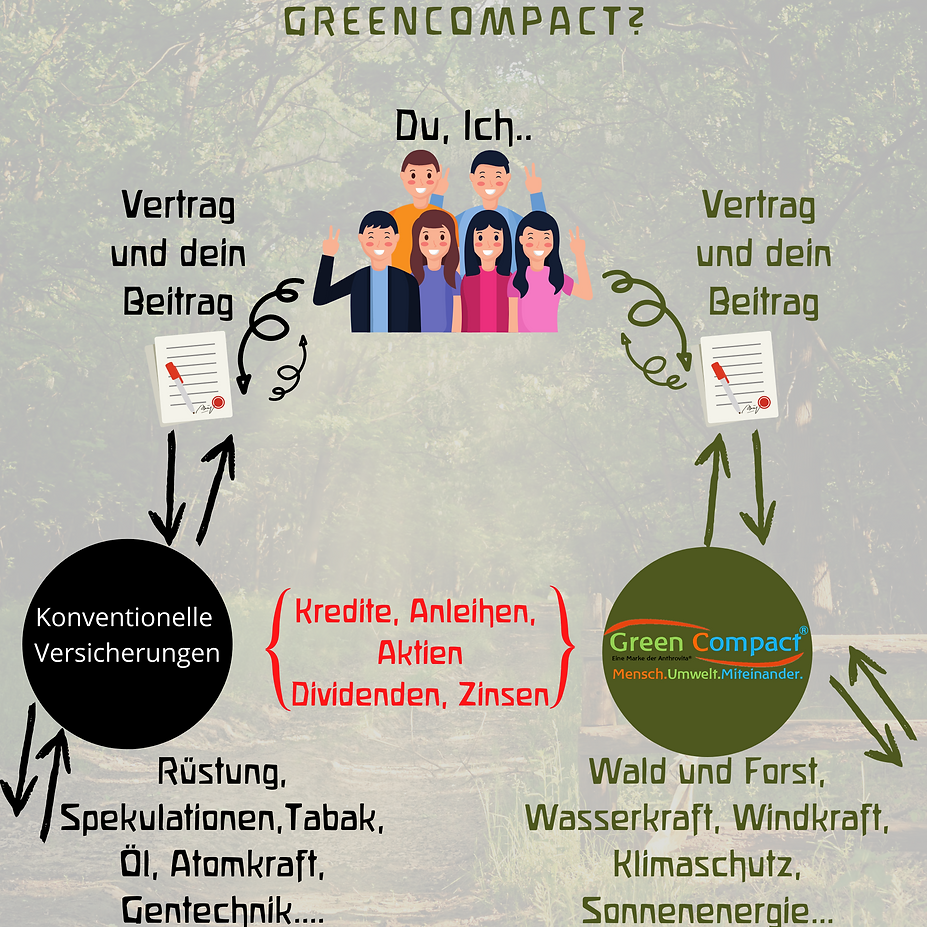 Grün Natur Instagram-Post.png