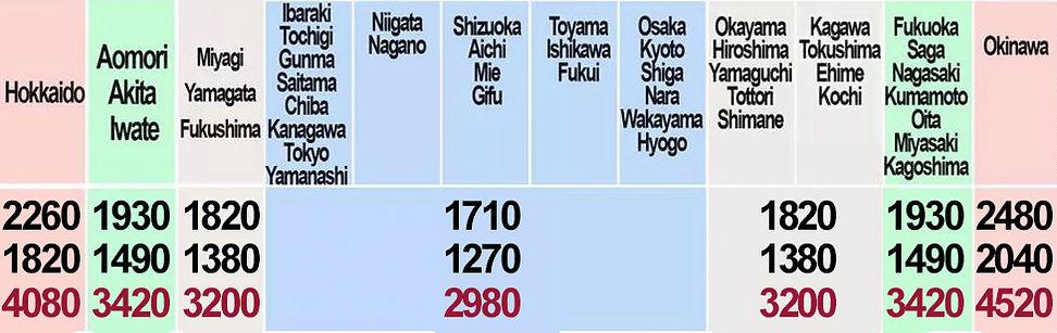 tabela 2 bolos 15.22 sem topo (setinho t