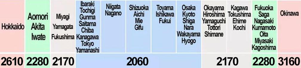 tabela 1 bolo   topo 25cm over 10000 yen