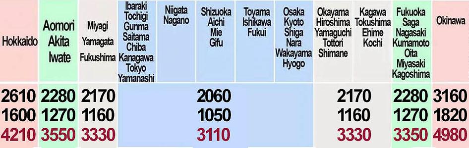 tabela 1 bolo 25 com topo.jpg
