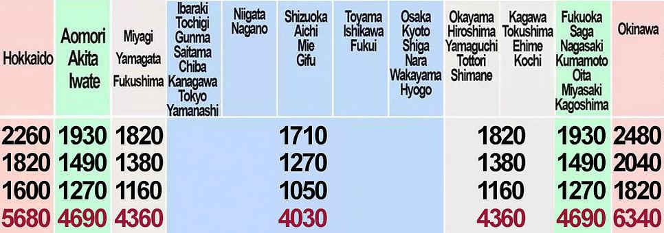 tabela 2 bolos +com  topo 15,22.jpg