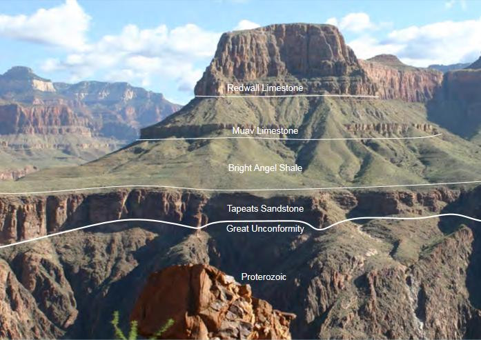 Graphic depicts layers of earth and the Great Unconformity