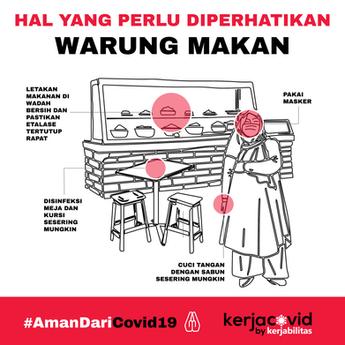 Panduan_Kerja_WARUNG_MAKAN_IG_post_T