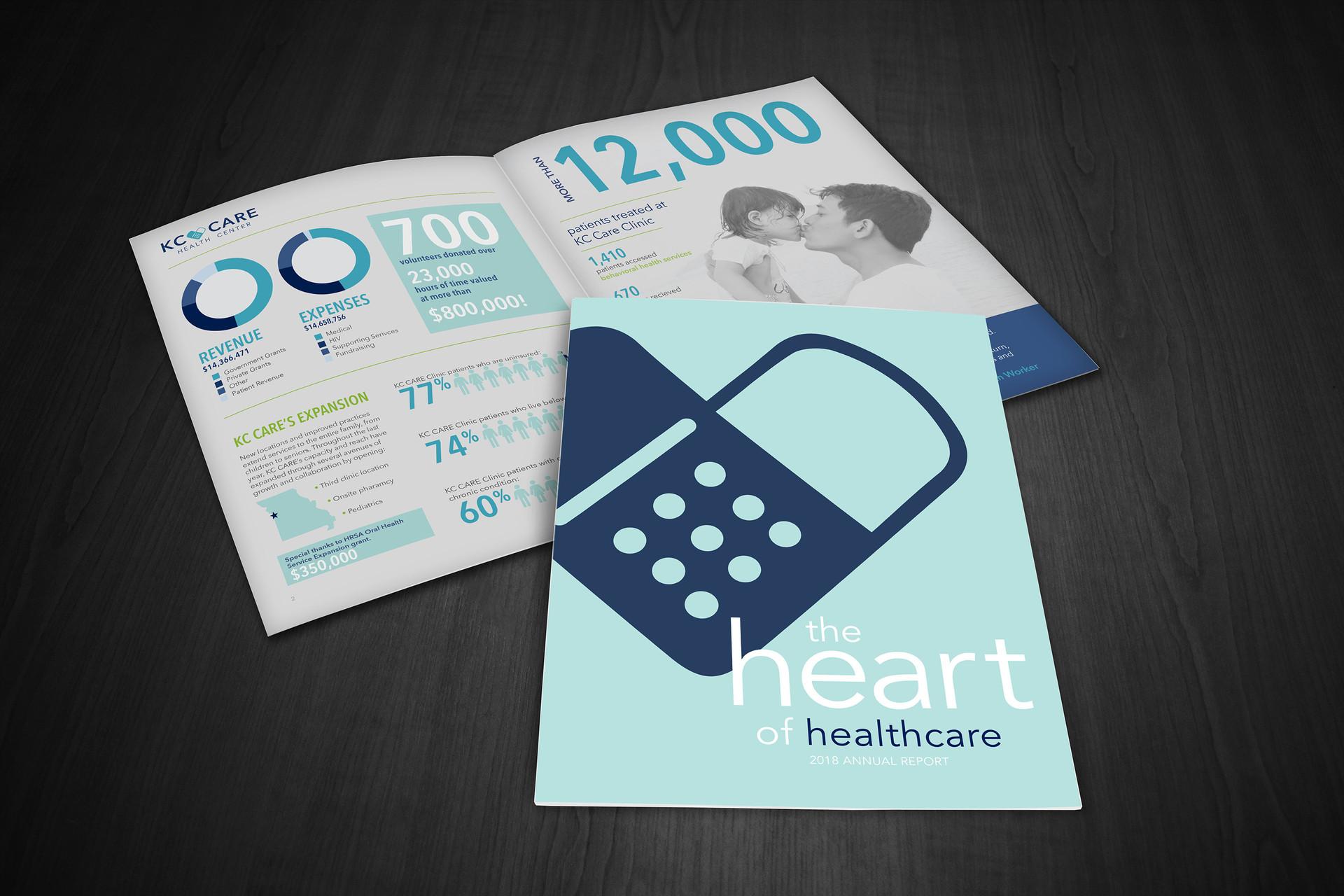 KC Care Annual Report