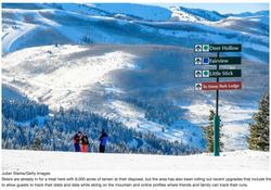 Deer Valley Skiing