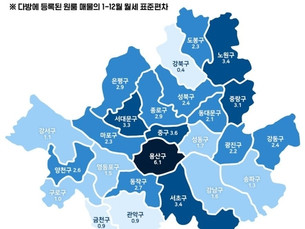 Цены на аренду квартир в Сеуле самые высокие в декабре, самые низкие в апреле
