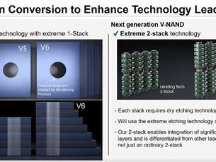 Samsung заявляет, что 256-слойная память V-NAND возможна благодаря технологии «двойного стека»