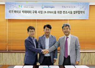 Theragen Bio, Macrogen и DNA Link создаст базу генетических данных южнокорейцев