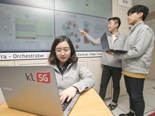 На рынке «граничного облака (edge cloud)» Южной Корей растет конкуренция