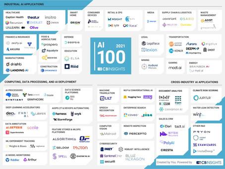 Riid вошел в сотню самых инновационных стартапов в области ИИ по версии CB Insights