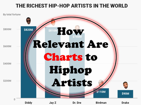 How Relevant are Charts to Hiphop Artists?