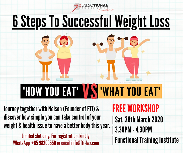 _ 6 Steps To Successful Weight Loss.png