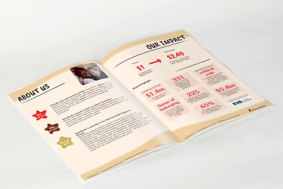 SisterWorks_4 Page Brochure_INSIDE MOCKU