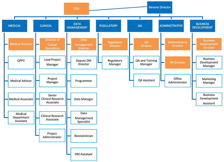 IPHARMA structure.png