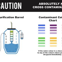 ;Purification Barrel Diagram