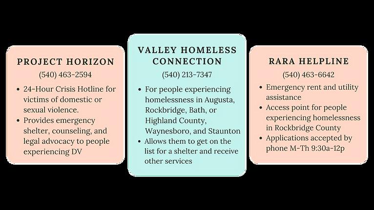 Homelessness%20Forum%20Slide-3_edited.pn