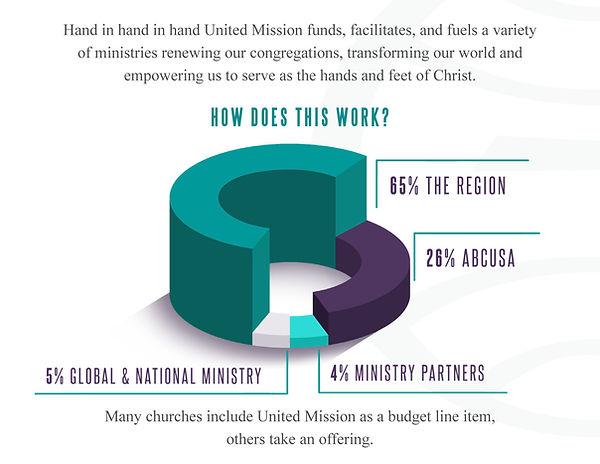 UM-graphic-percentages.jpg
