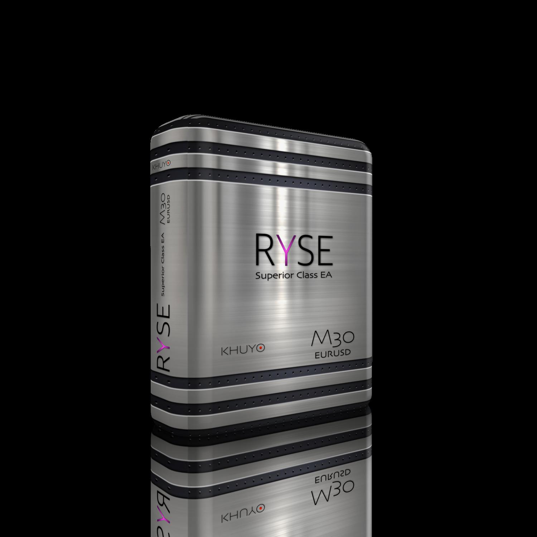 Ryse EURUSD M30