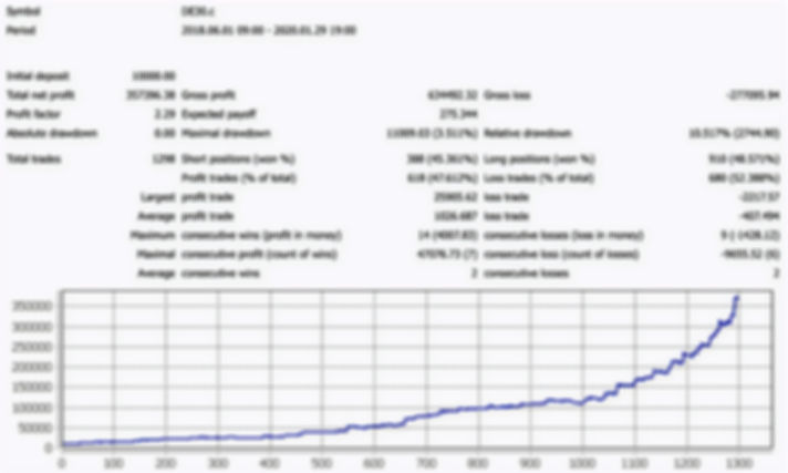 BD%20DAX%20H1%20M%20V3_edited.jpg