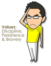 Swimin12, Value based teaching, how to improve kid's discipline, how to improve persistence, how to swim, how train bravery, how to be brave, how to be confident