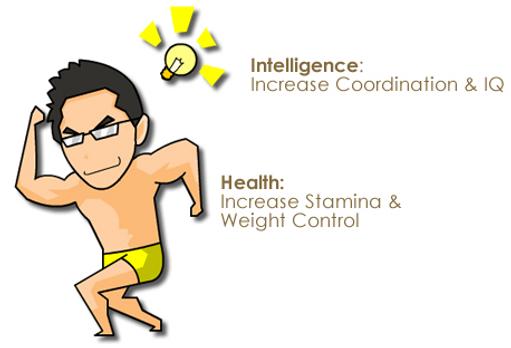 Swimin12, How to improve IQ in Malaysia, High IQ students in Malaysia, How to improve coordination, in Malaysia, how to improve stamina, weight control center in Kuala Lumpur,