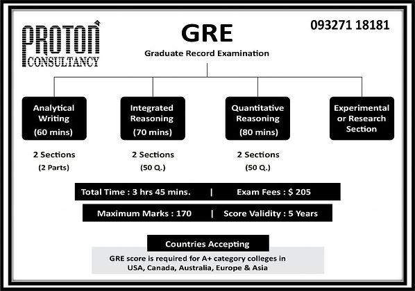 GRE-1024x719.jpg