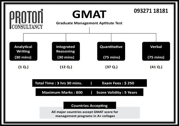 GMAT-1024x719.jpg