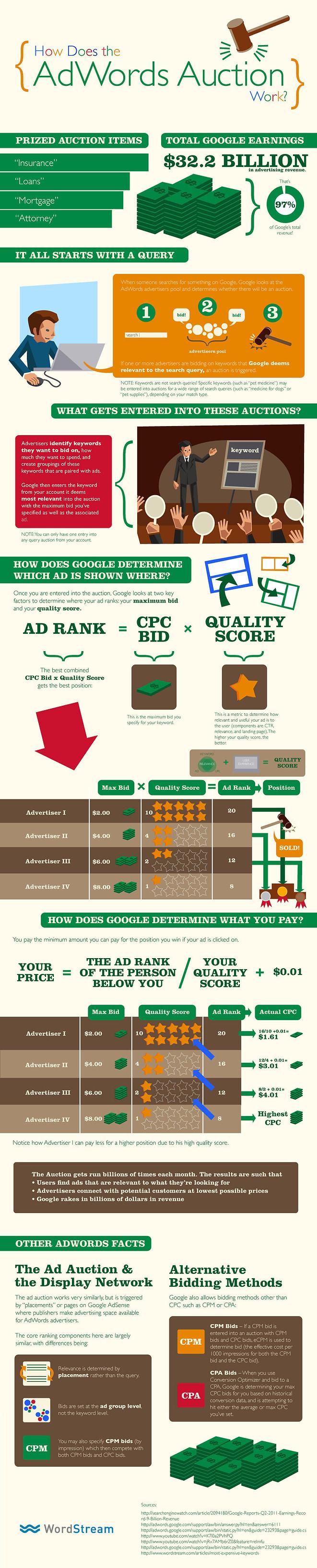 what-is-google-adwords.jpg