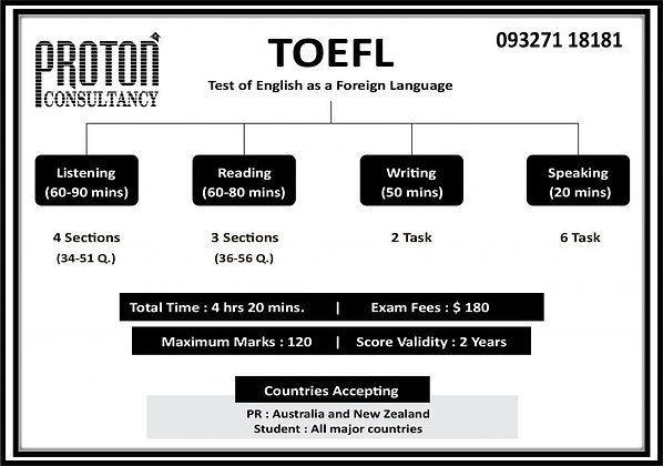 TOEFL-1024x719.jpg