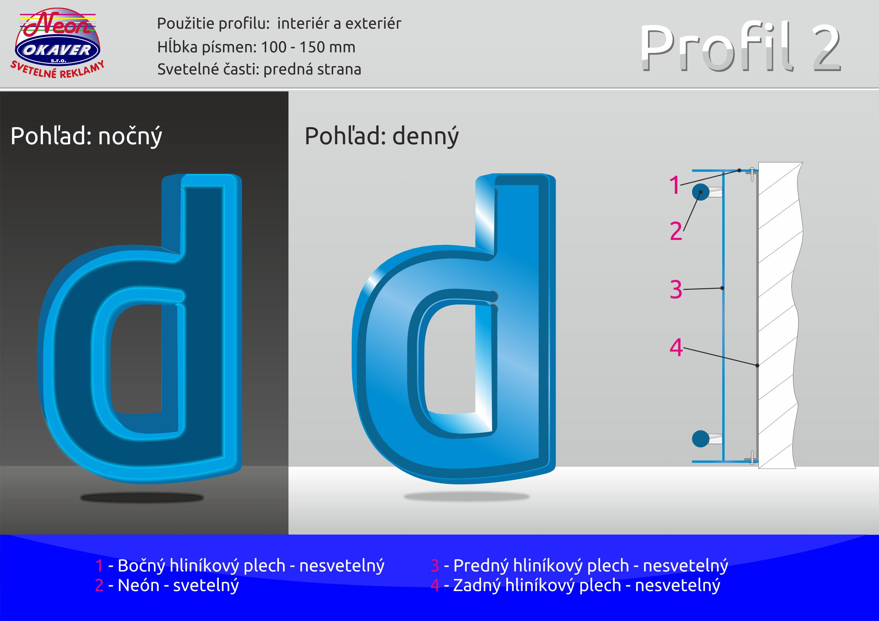 Profil_2_pre_zákazníka