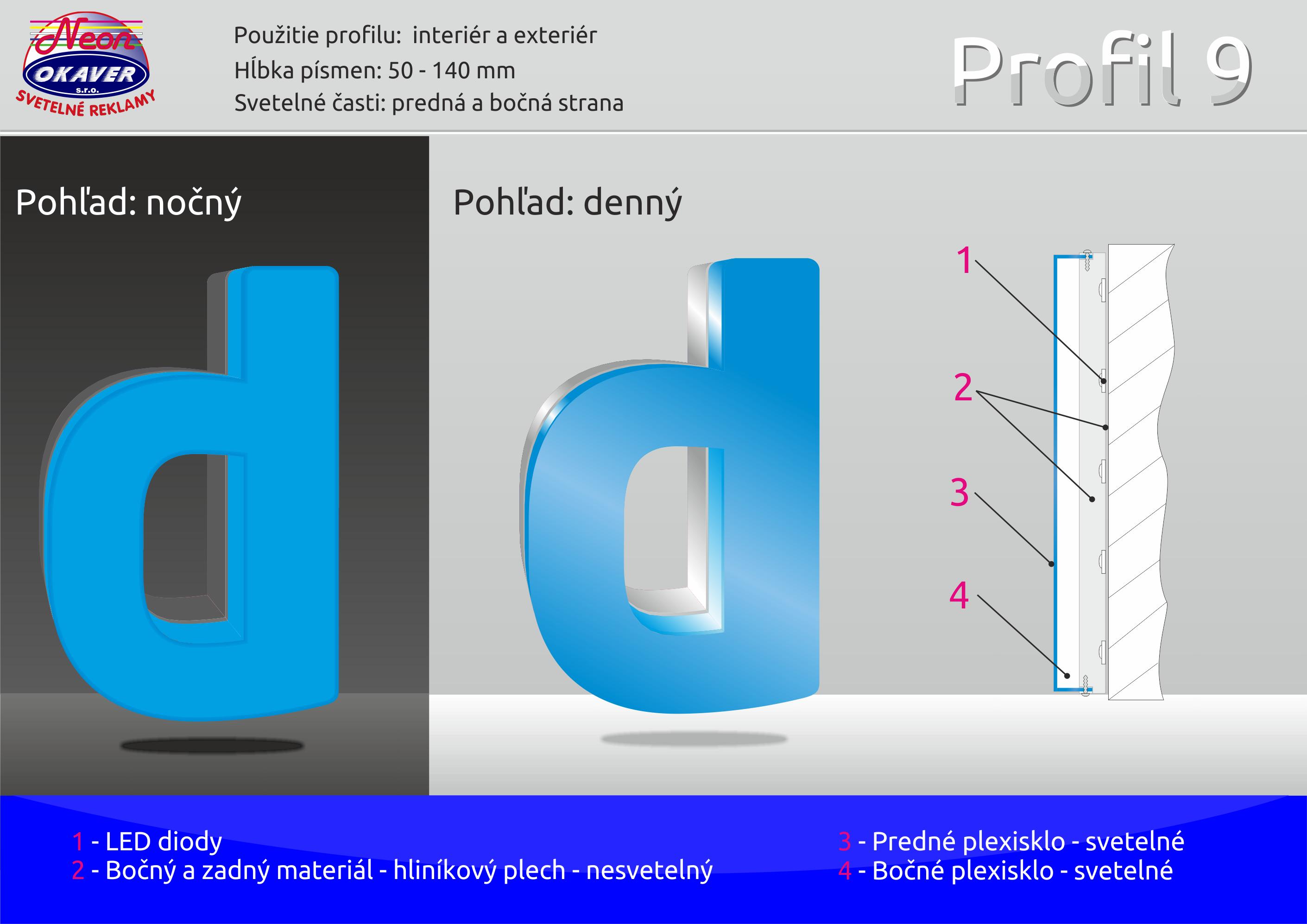 Profil_9_pre_zákazníka