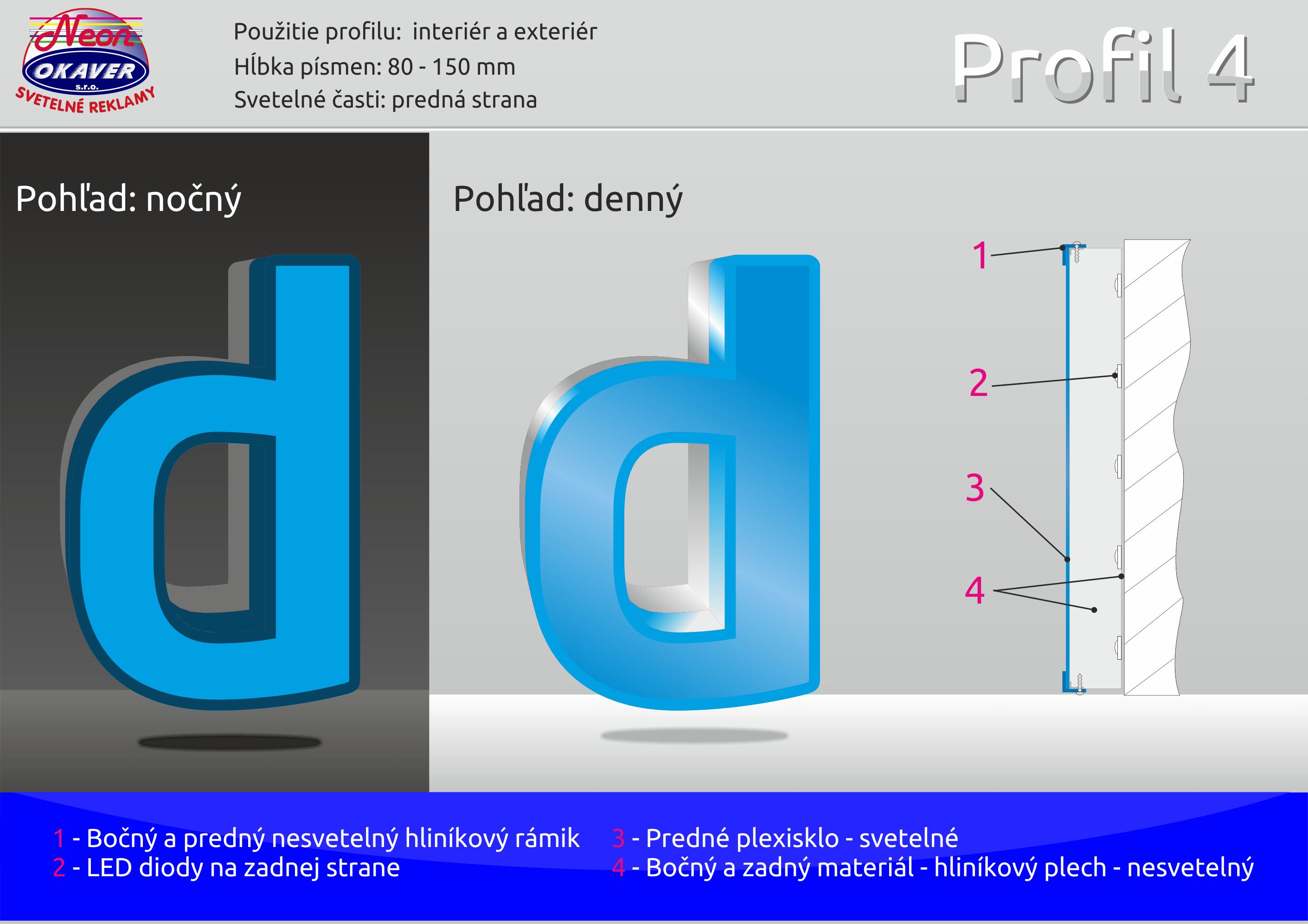 Profil_4_pre_zákazníka