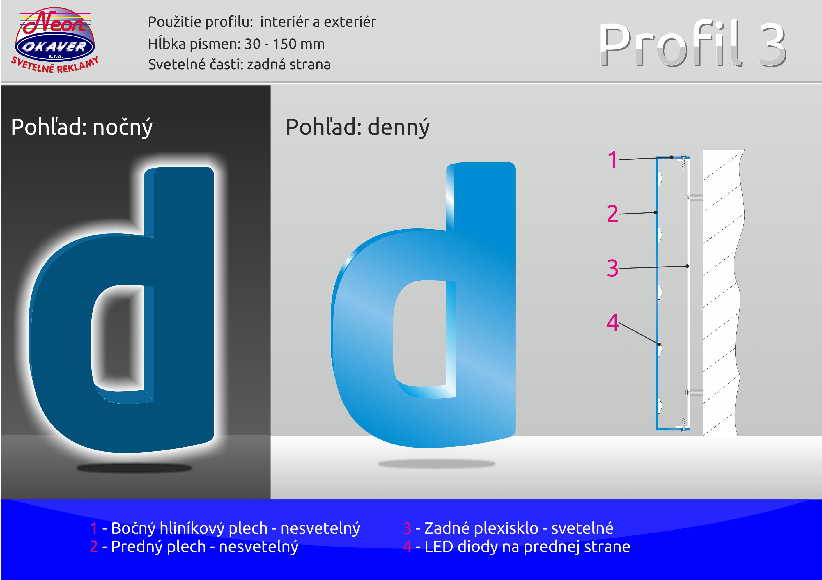 Profil_3_pre_zákazníka