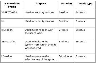 Tableau politique de confidentialité ENG.jpg
