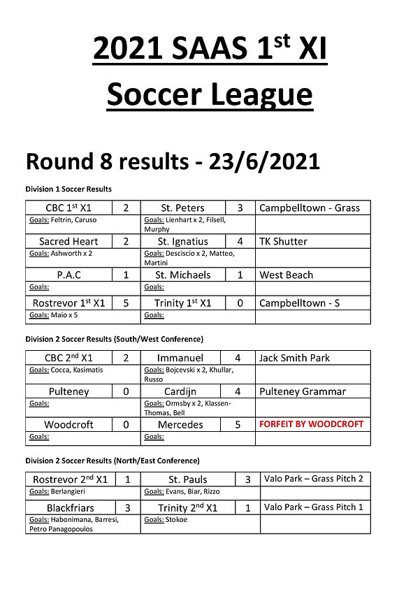 Round 8 results-page-001 (1).jpg