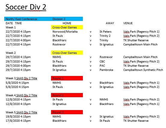Div 2 Draw North - East.jpg