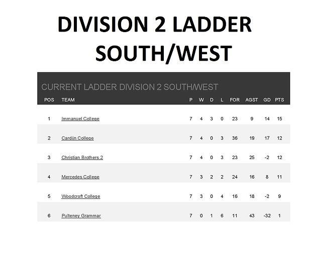 Ladder division 2 south west-page-001.jpg