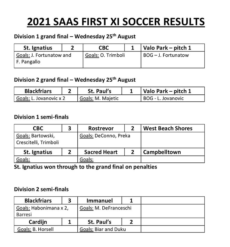 finals results-page-001.jpg