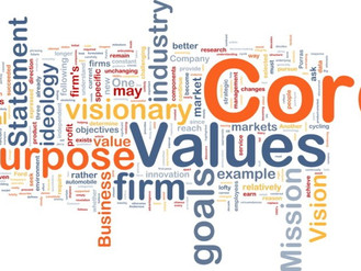 "Use Your Organization's Core Values to Hire the ""Right"" People"