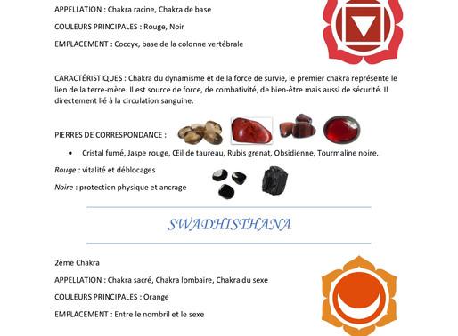 Les Chakras / Noms et Couleurs / Caractéristiques principales