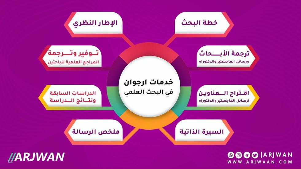 مجموعة من خدمات شركة أرجوان في البحث الع