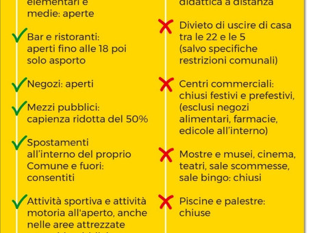 Liguria torna zona gialla