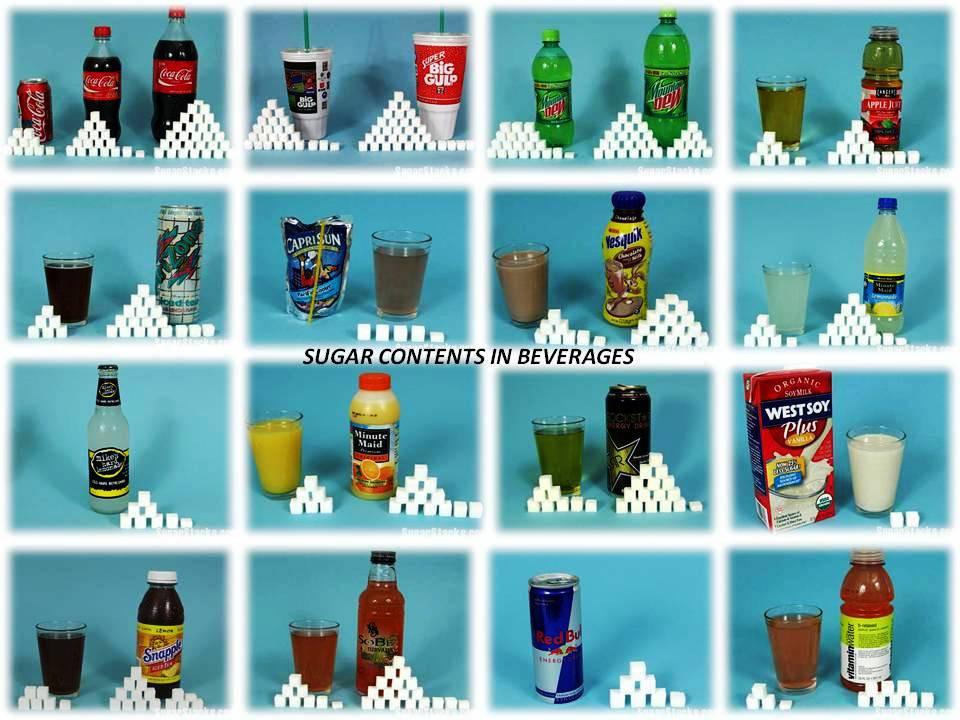 Contenuto di zucchero presente in note bevande dolci comemrciali