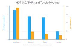 high-temp-data
